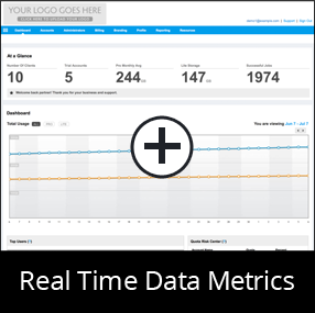 White Label Backup with Real Time Data Metrics